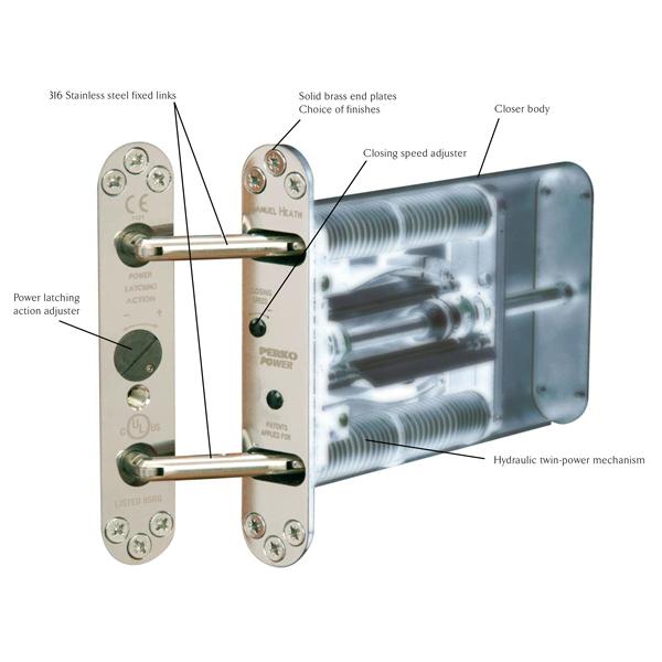 PERKO-POWER R102 Overview  sc 1 st  Epivots & PERKO-POWER R102 Concealed Door Closer - Epivots.com